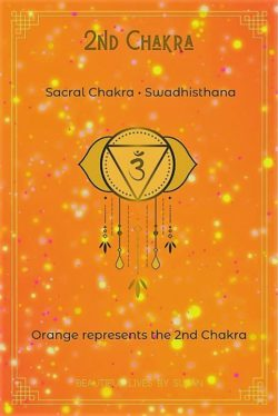 2nd Orange Chakras with VIDEO of falling sparkled in background with symbol of the 2nd Chakra.