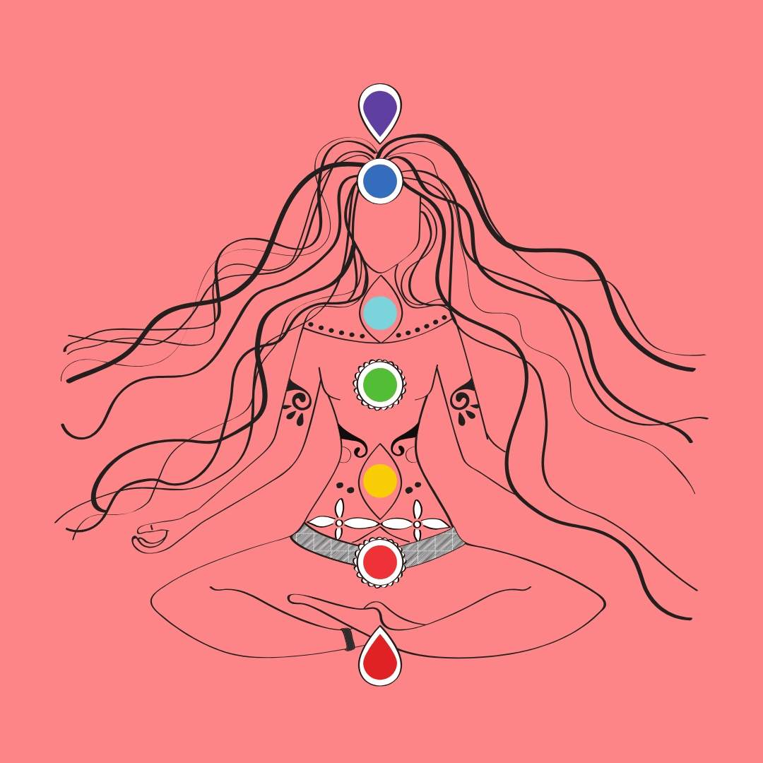 The Order of the Base Chakra