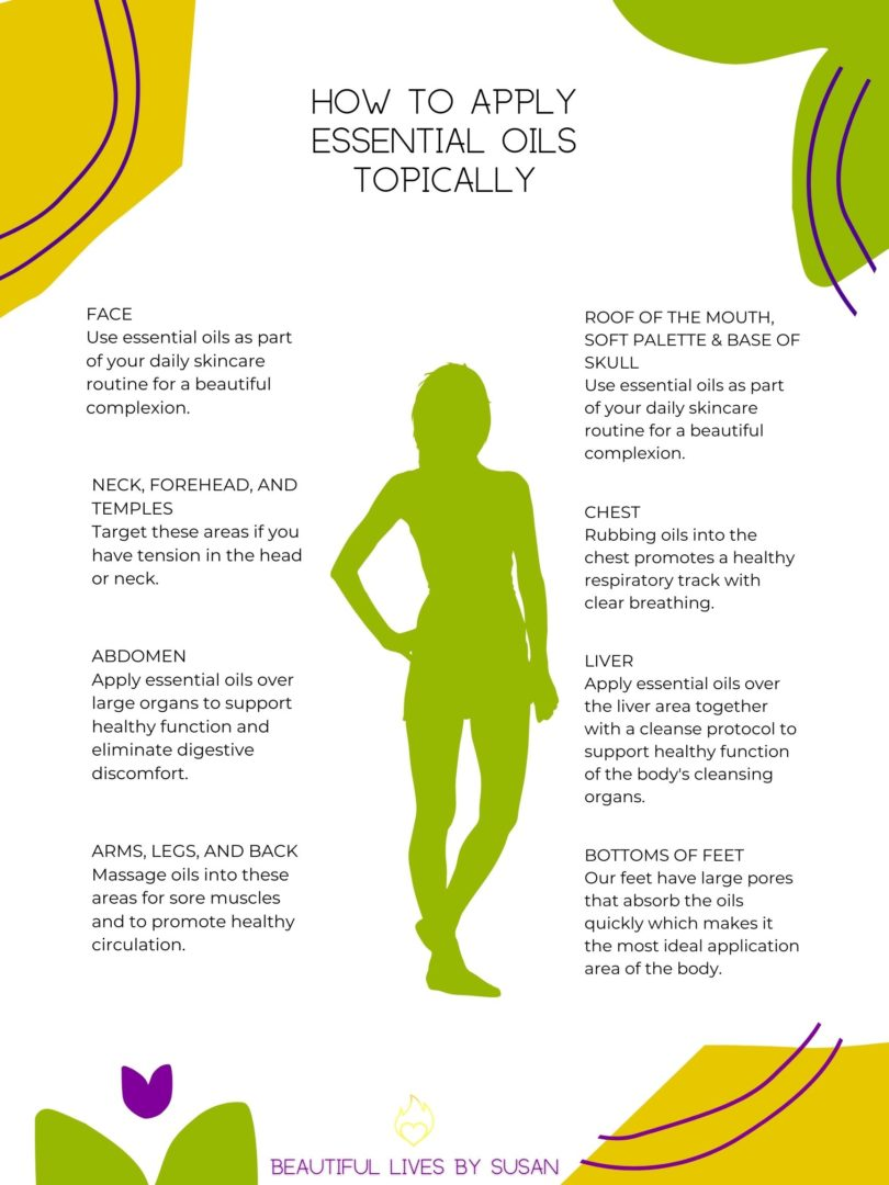 How to Apply Essential Oils Topically